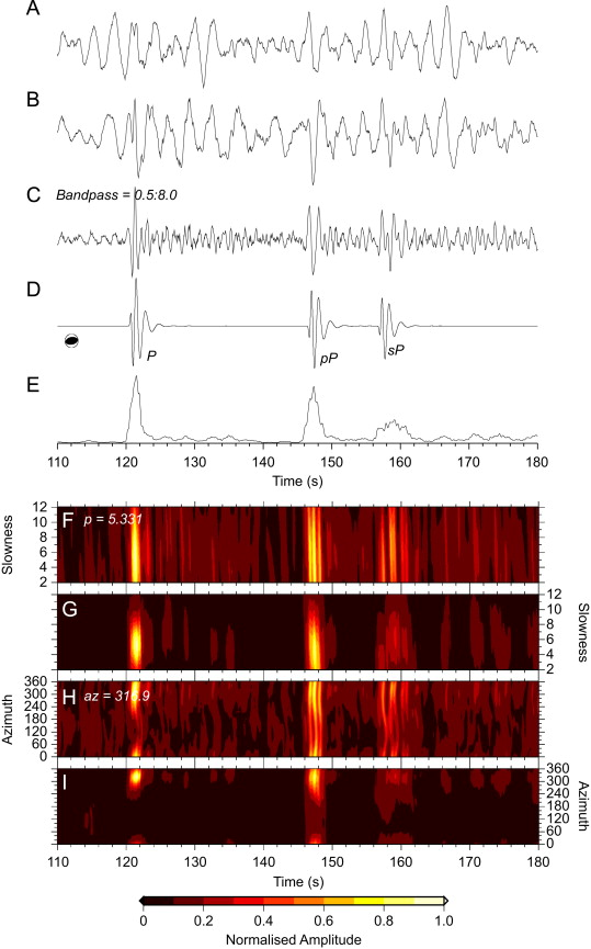 thermal and tectonic consequences of india underthrusting tibet